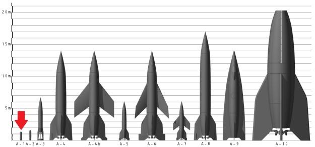 Aggregate_(3D-comparison) A1