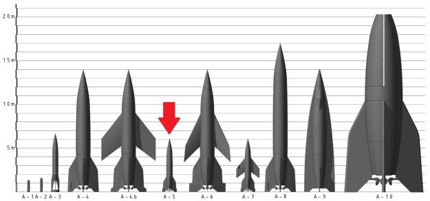 Aggregate_(3D-comparison) A5